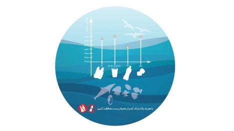 با مصرف پلاستیک کمتر از محیط زیست محافظت میکنیم